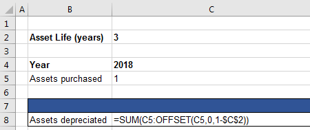 Calculations on row 8 using disallowed functions